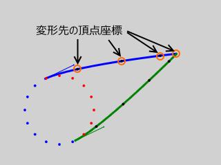 beziercurve_transform_target_position