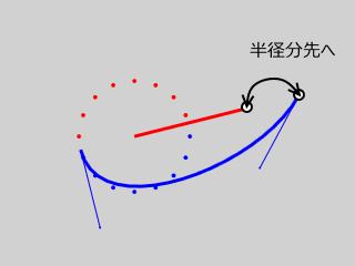 beziercurve2_outline1